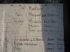 Η λίστα με τα ονόματα των κριτών